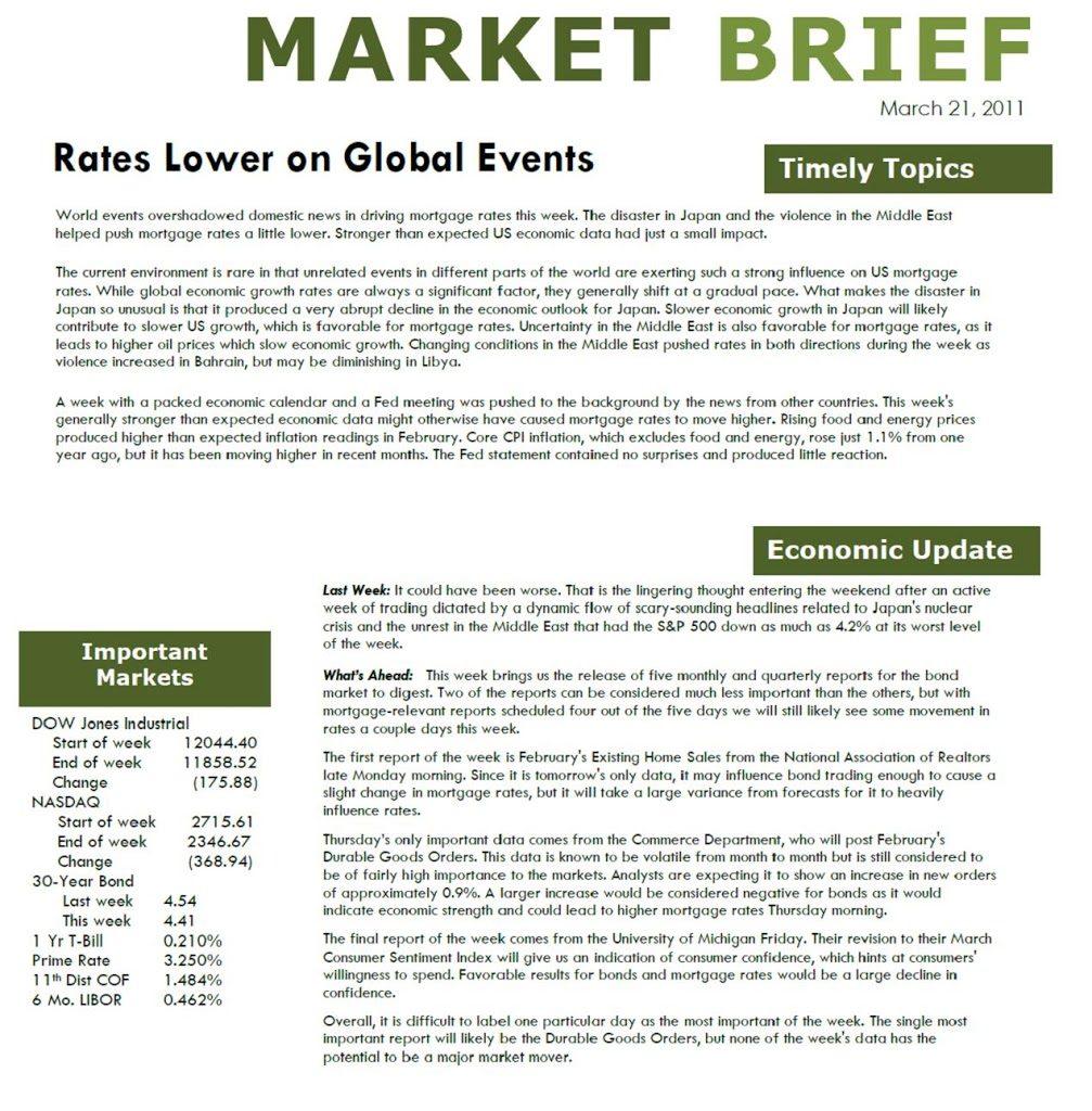 Market Brief ~ 3-21-2011